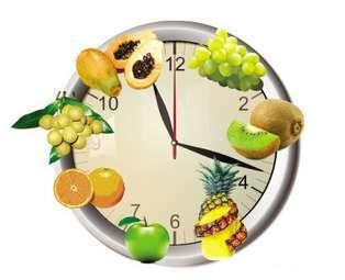 关于吃水果的禁忌你了解多少?